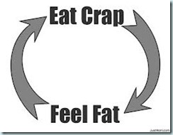 eat crap feel fat