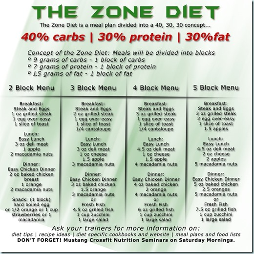 Weight loss supplement coupons