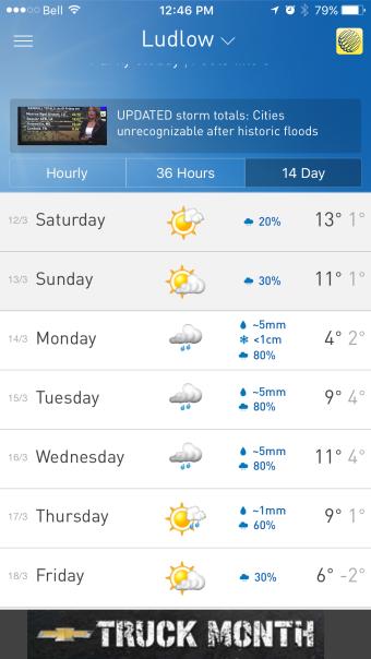 okemo forecast
